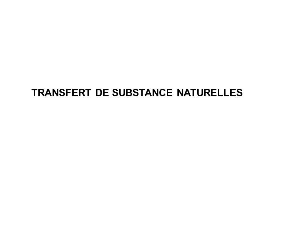 TRANSFERT DE SUBSTANCE NATURELLES