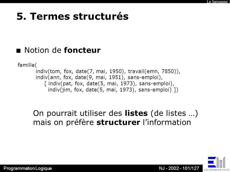 5. Termes structurés Notion de foncteur