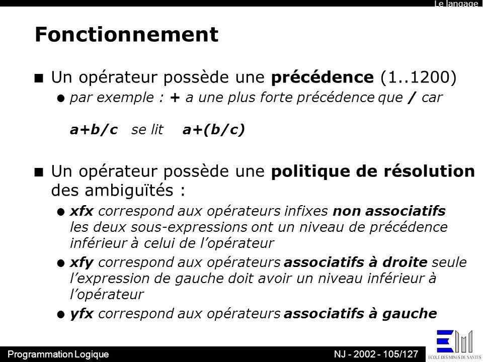 Fonctionnement Un opérateur possède une précédence (1..1200)