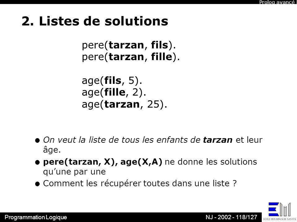 2. Listes de solutions pere(tarzan, fils). pere(tarzan, fille).