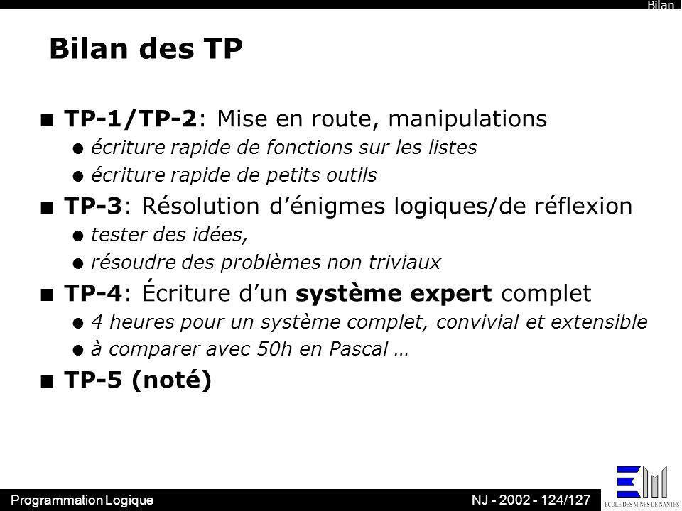 Bilan des TP TP-1/TP-2: Mise en route, manipulations