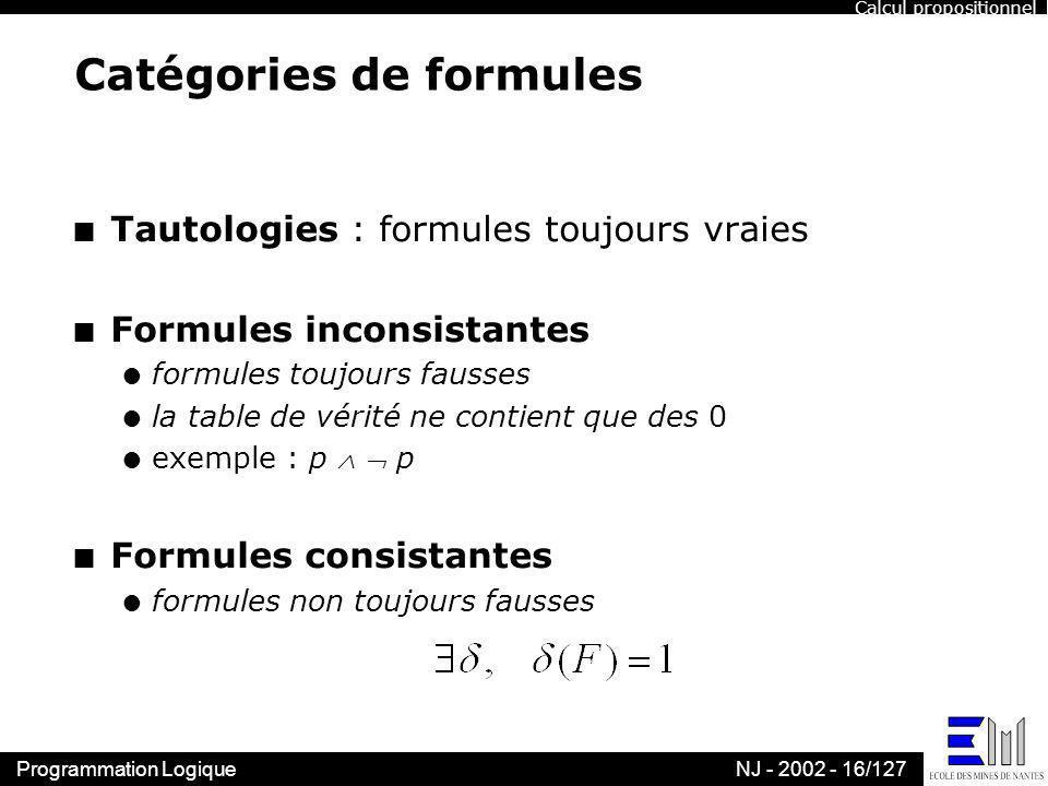 Catégories de formules