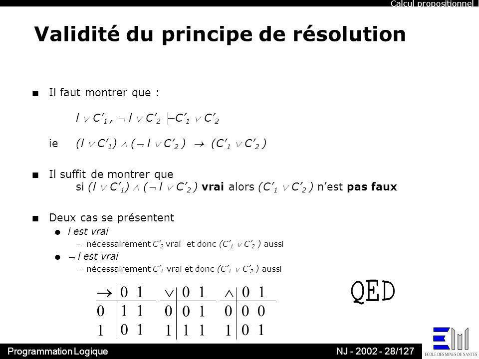 Validité du principe de résolution