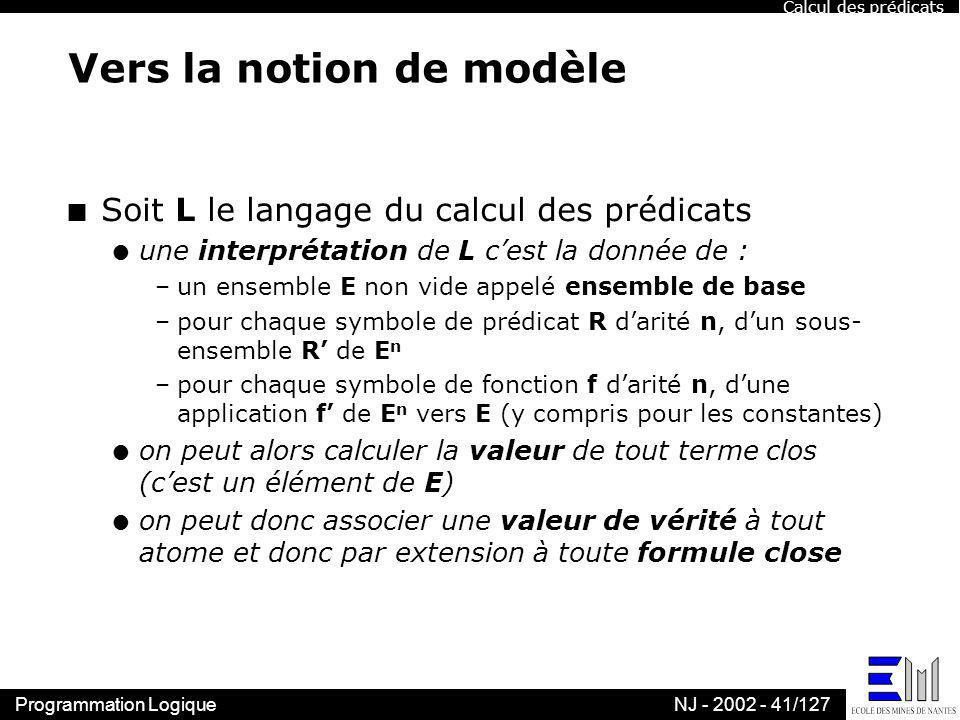 Vers la notion de modèle