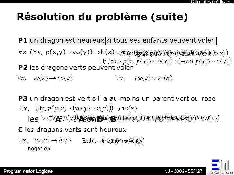 Résolution du problème (suite)