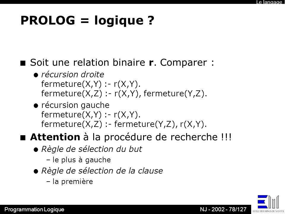 PROLOG = logique Soit une relation binaire r. Comparer :