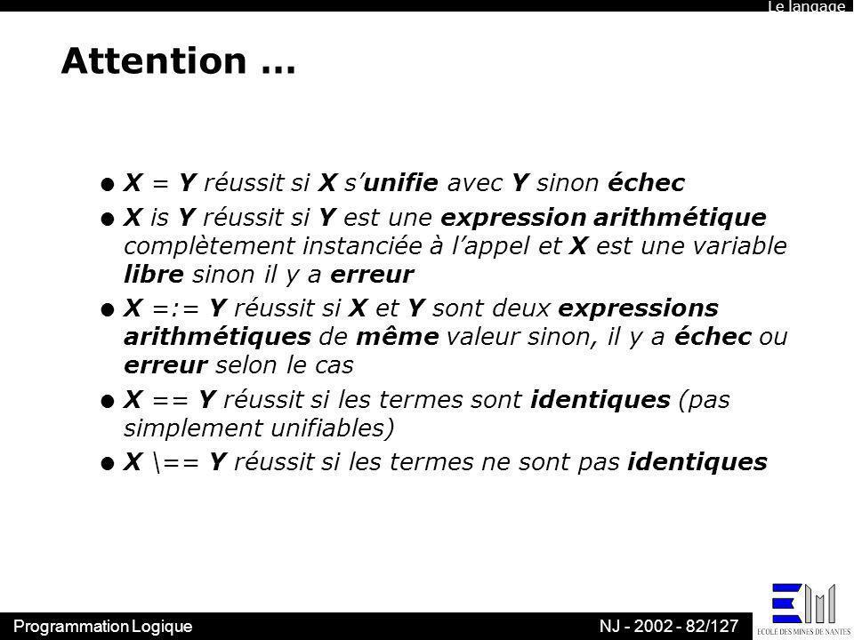 Attention … X = Y réussit si X s'unifie avec Y sinon échec