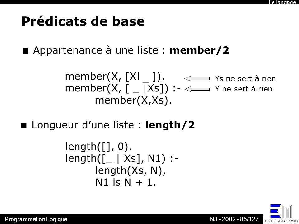 Prédicats de base Appartenance à une liste : member/2