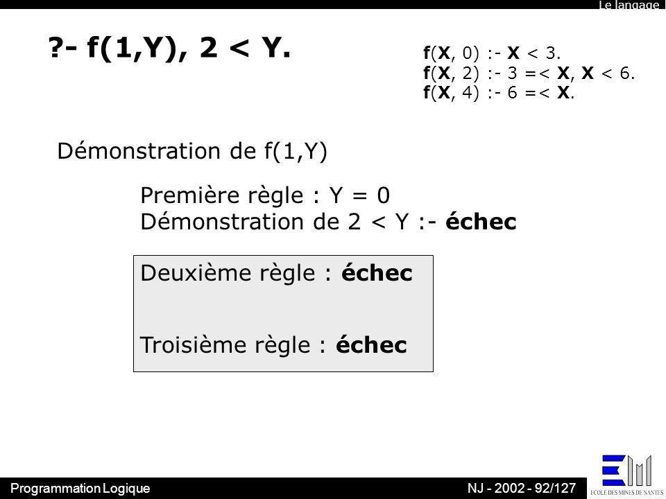 - f(1,Y), 2 < Y. Démonstration de f(1,Y) Première règle : Y = 0