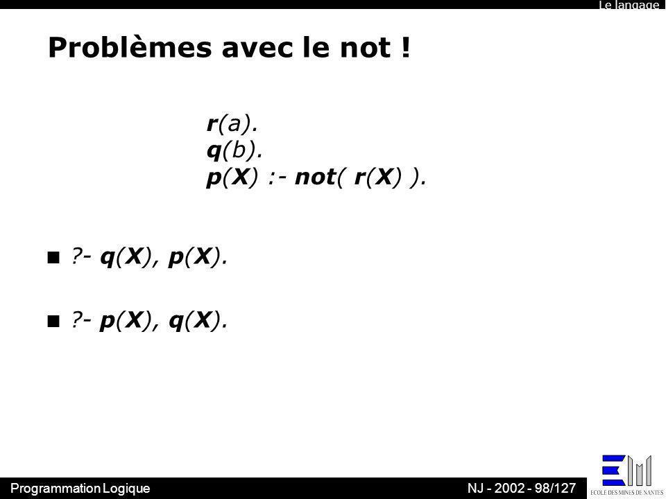 Problèmes avec le not ! r(a). q(b). p(X) :- not( r(X) ).