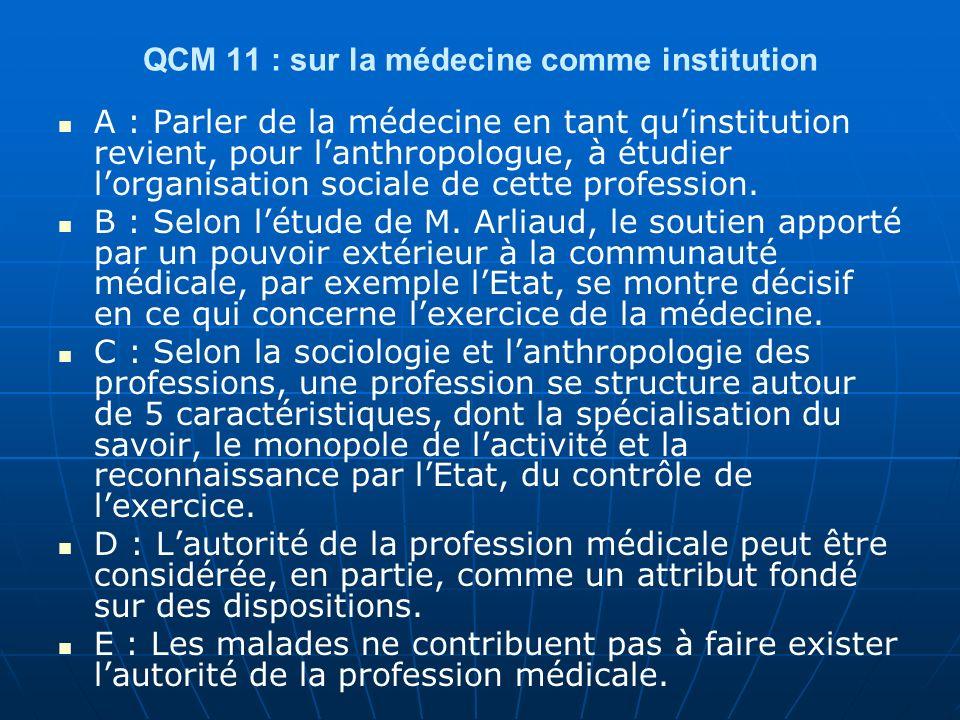QCM 11 : sur la médecine comme institution