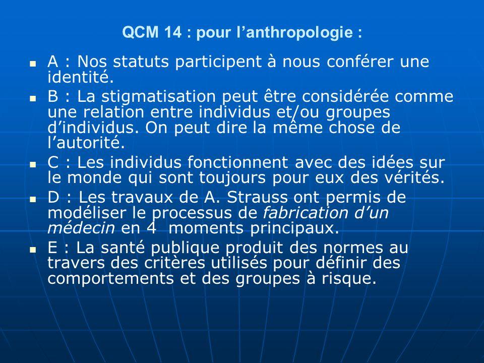 QCM 14 : pour l'anthropologie :