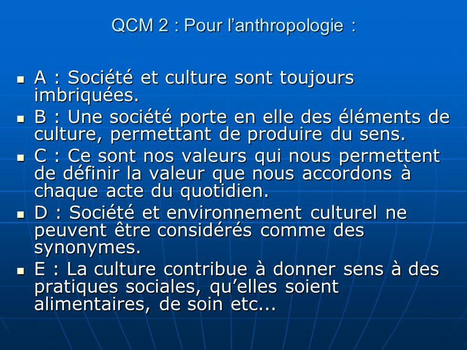 QCM 2 : Pour l'anthropologie :