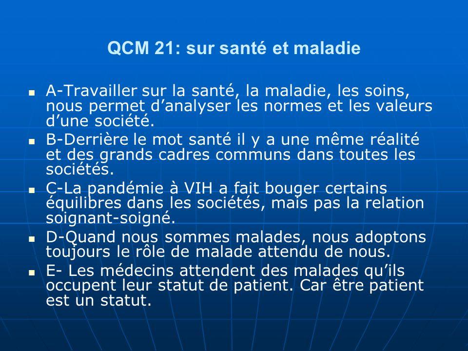 QCM 21: sur santé et maladie