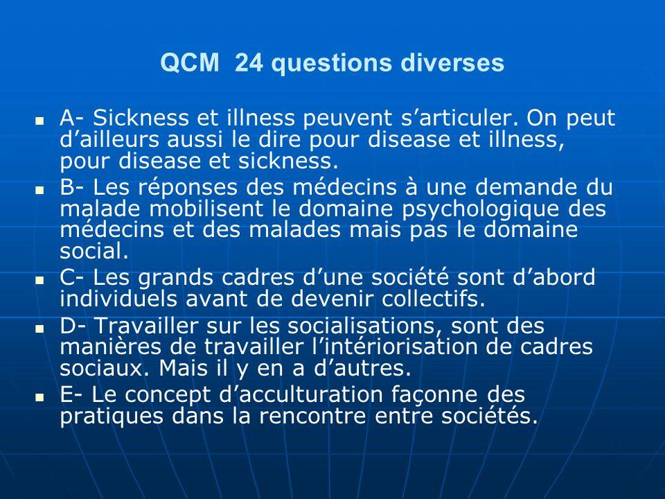 QCM 24 questions diverses