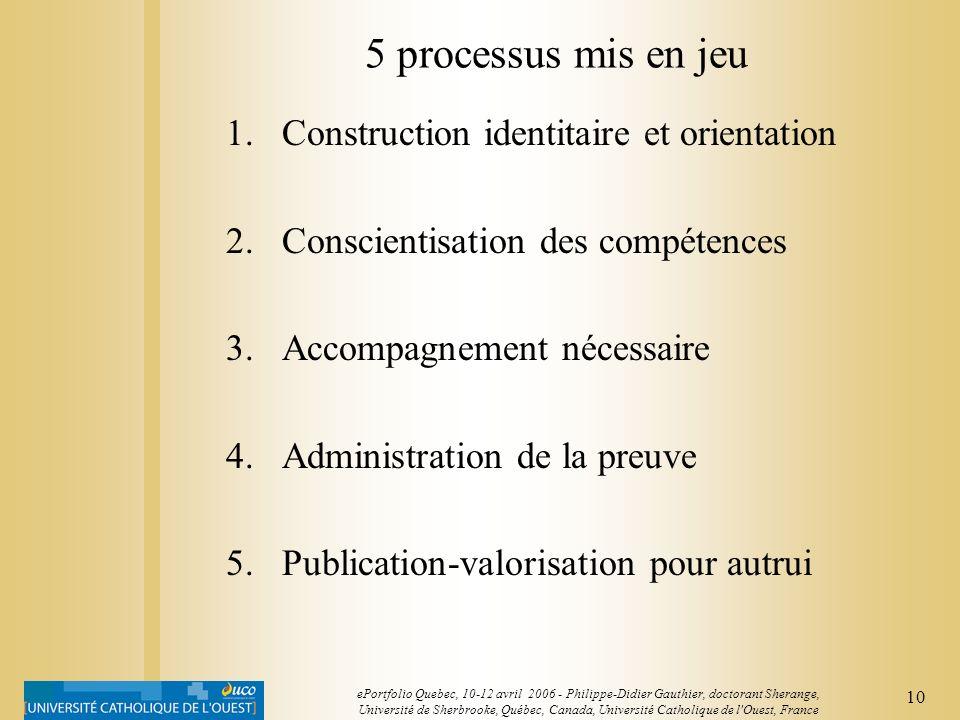 5 processus mis en jeu Construction identitaire et orientation