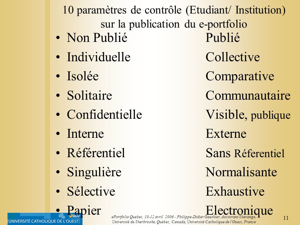 Individuelle Collective Isolée Comparative Solitaire Communautaire