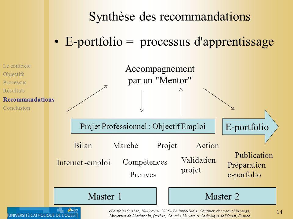 Synthèse des recommandations