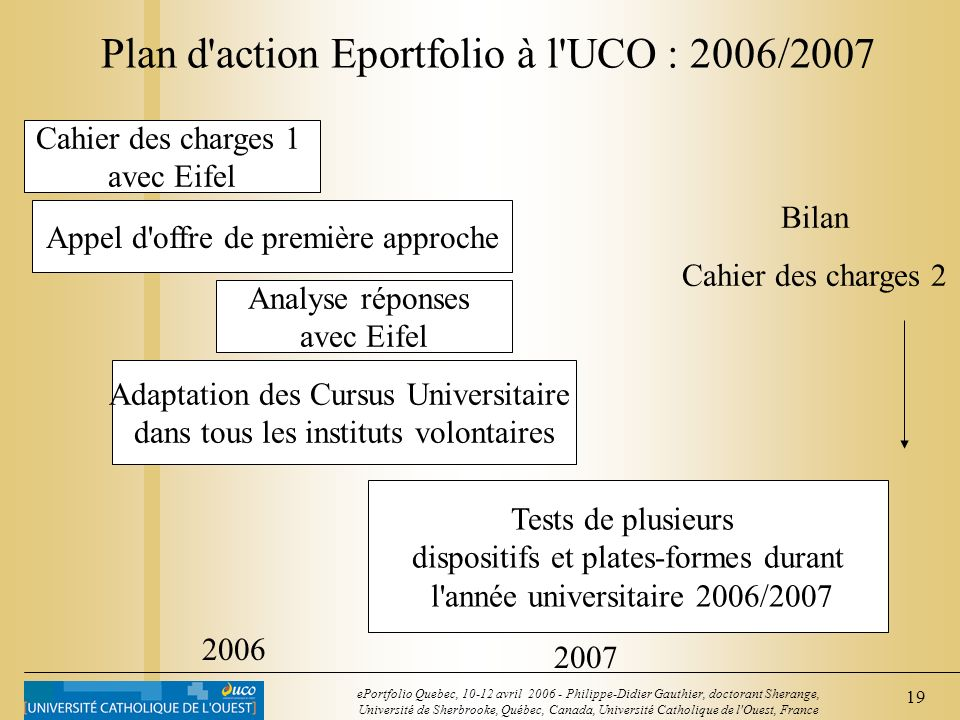 Plan d action Eportfolio à l UCO : 2006/2007