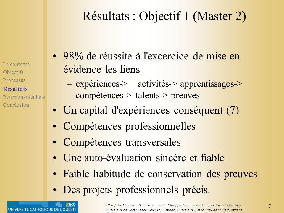 Résultats : Objectif 1 (Master 2)