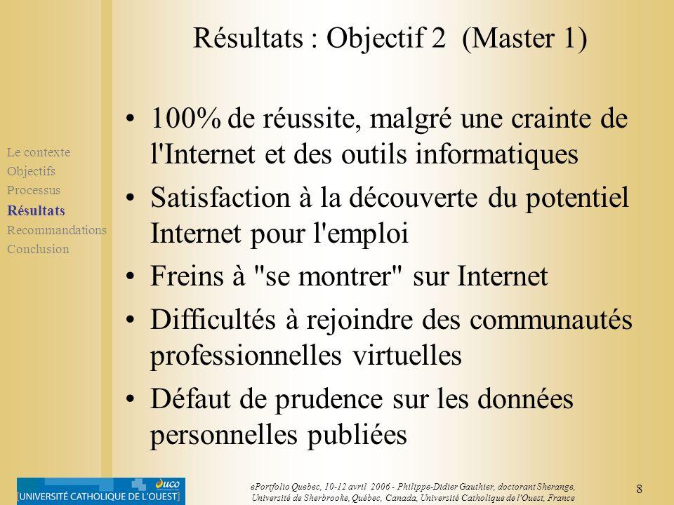 Résultats : Objectif 2 (Master 1)
