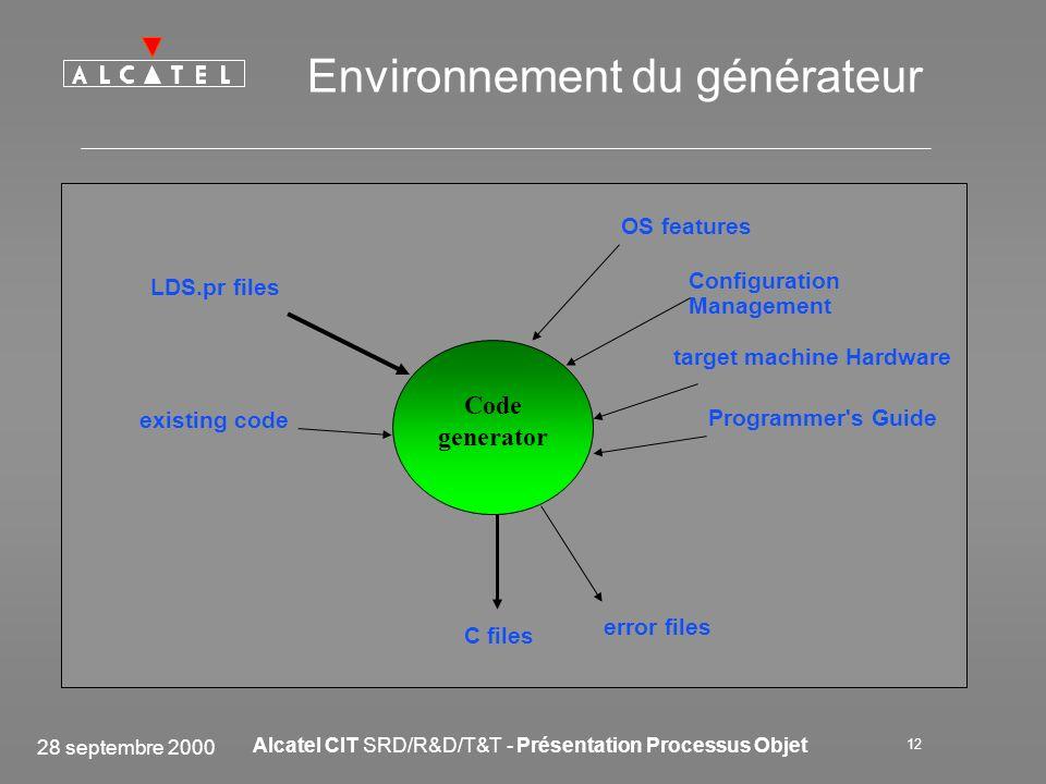 Environnement du générateur