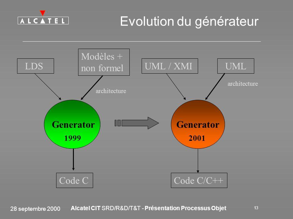 Evolution du générateur