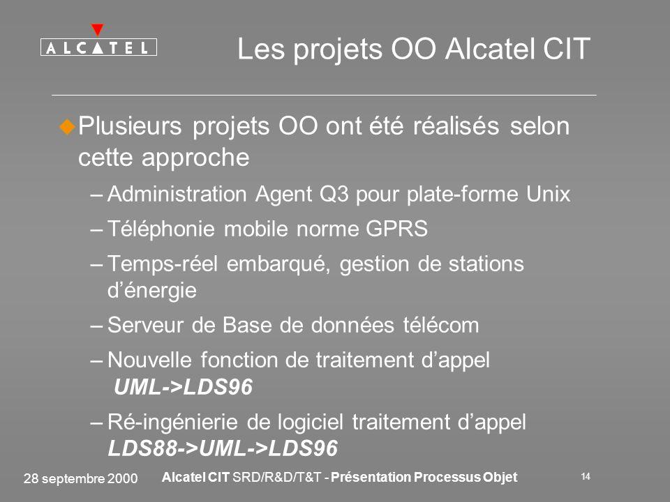 Les projets OO Alcatel CIT