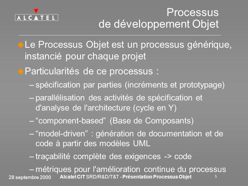 Processus de développement Objet