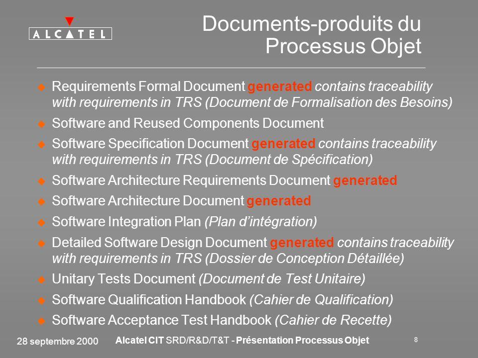 Documents-produits du Processus Objet