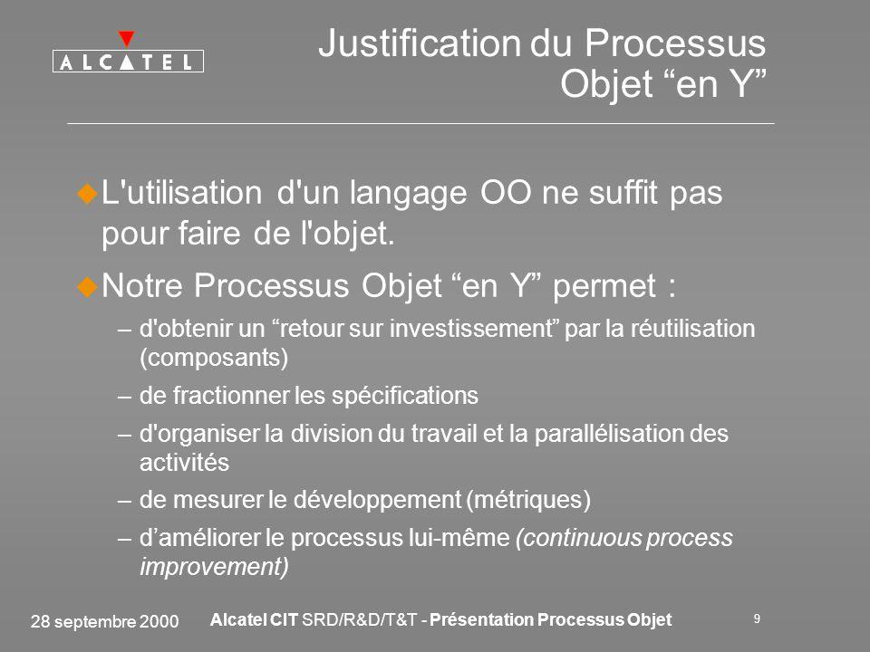 Justification du Processus Objet en Y