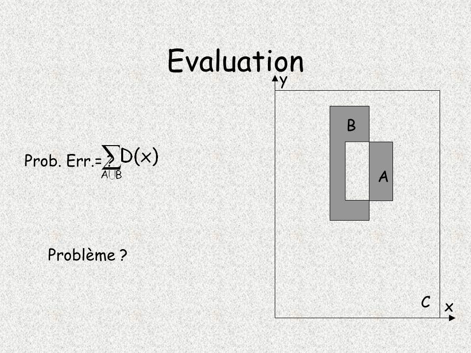 Evaluation y B Prob. Err.= A Problème C x