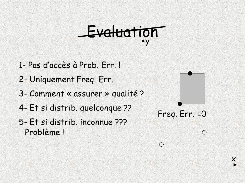 Evaluation y 1- Pas d'accès à Prob. Err. ! 2- Uniquement Freq. Err.