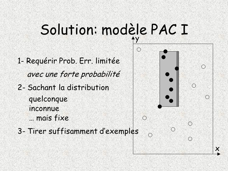 Solution: modèle PAC I y 1- Requérir Prob. Err. limitée