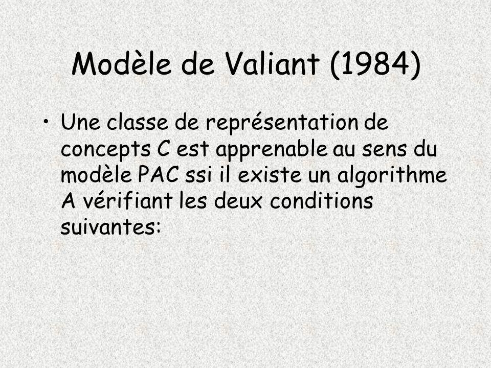 Modèle de Valiant (1984)