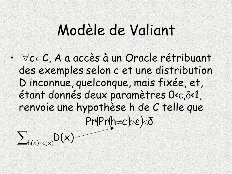 Modèle de Valiant