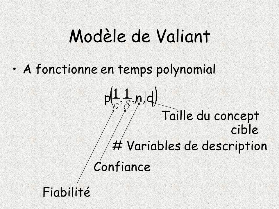 Modèle de Valiant A fonctionne en temps polynomial Taille du concept