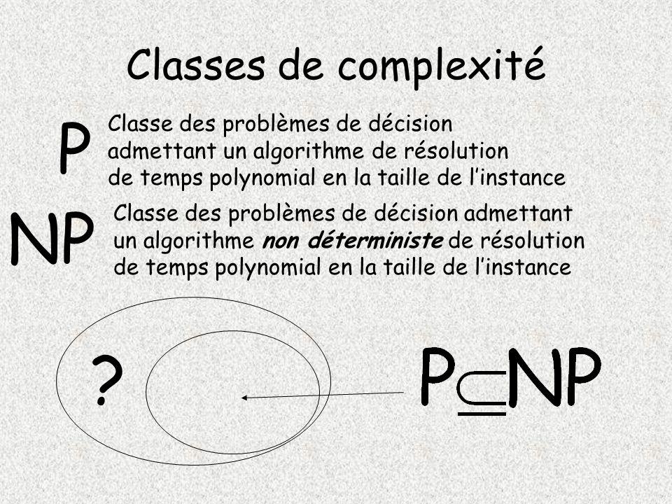P NP Classes de complexité Classe des problèmes de décision