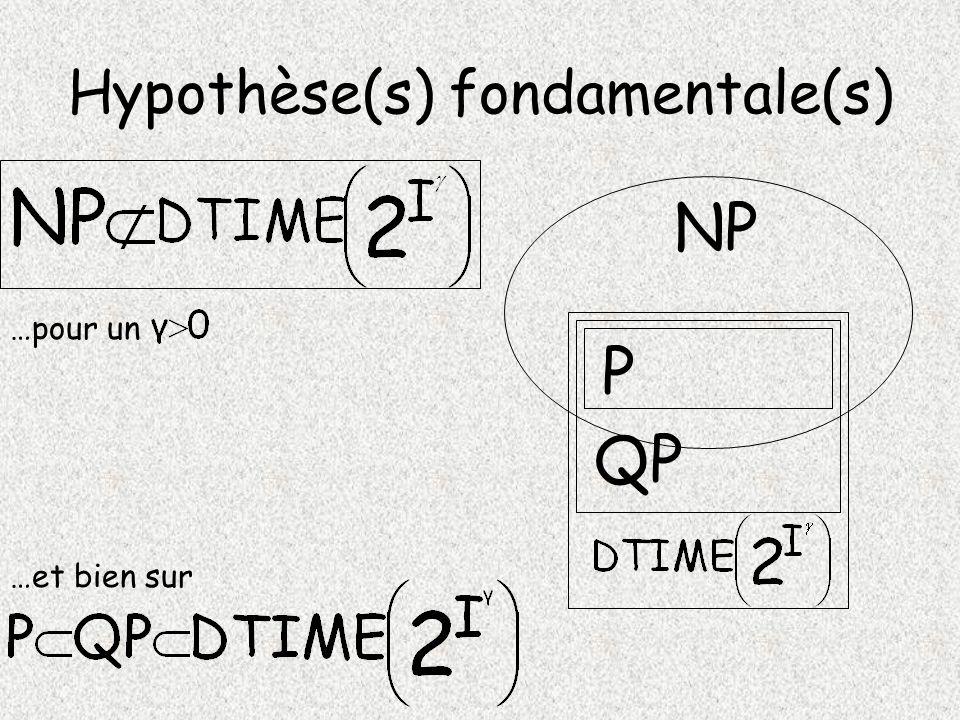 Hypothèse(s) fondamentale(s)