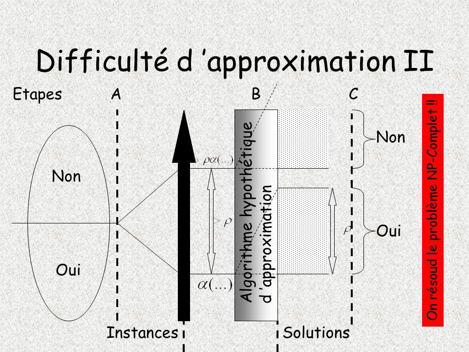 Difficulté d 'approximation II