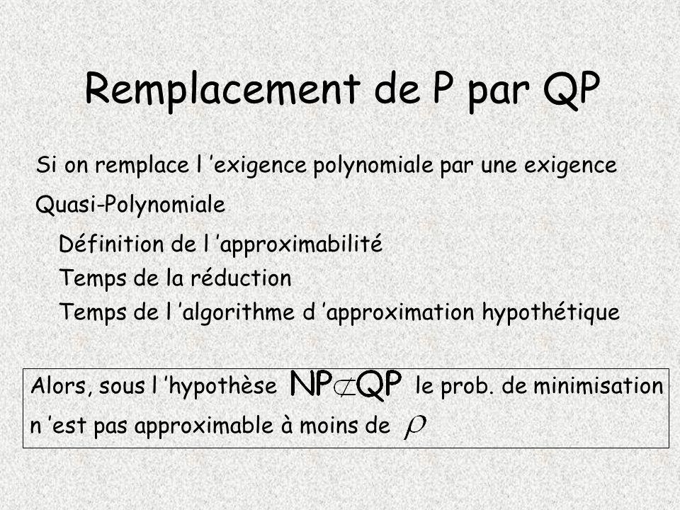 Remplacement de P par QP