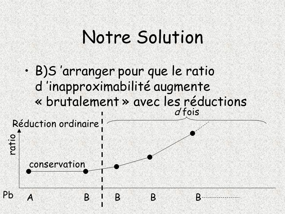 Notre Solution B)S 'arranger pour que le ratio d 'inapproximabilité augmente « brutalement » avec les réductions.