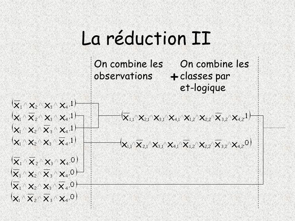 La réduction II + On combine les observations On combine les