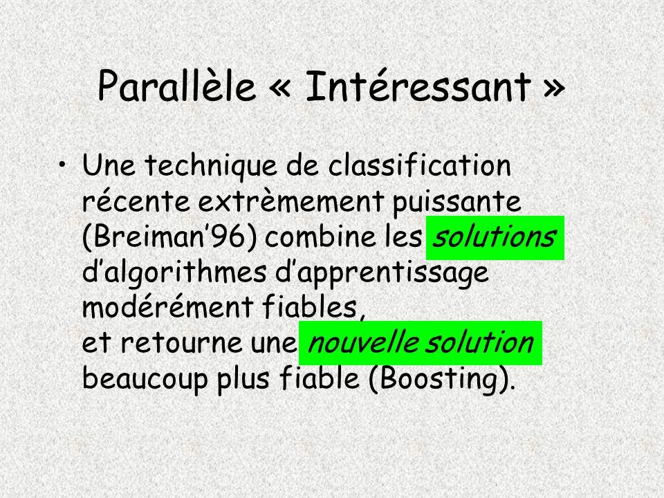 Parallèle « Intéressant »