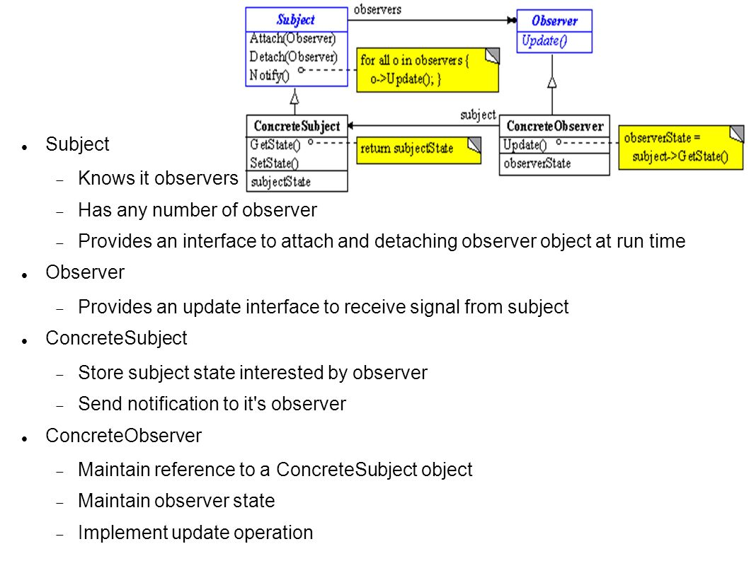 SubjectKnows it observers. Has any number of observer. Provides an interface to attach and detaching observer object at run time.