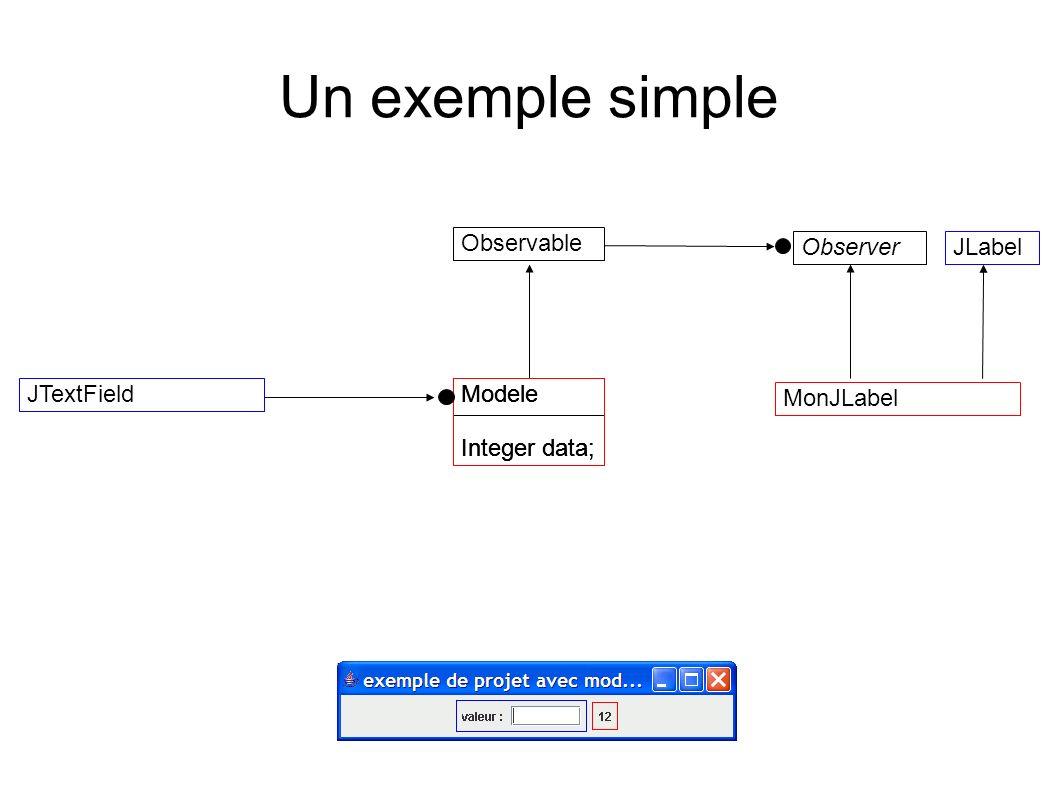 Un exemple simple Observable Observer JLabel JTextField Modele