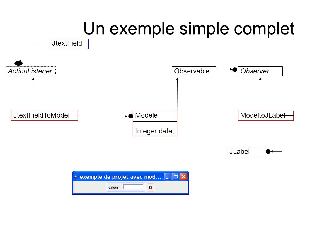 Un exemple simple complet
