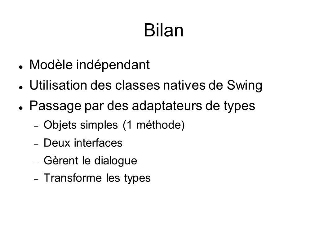 Bilan Modèle indépendant Utilisation des classes natives de Swing
