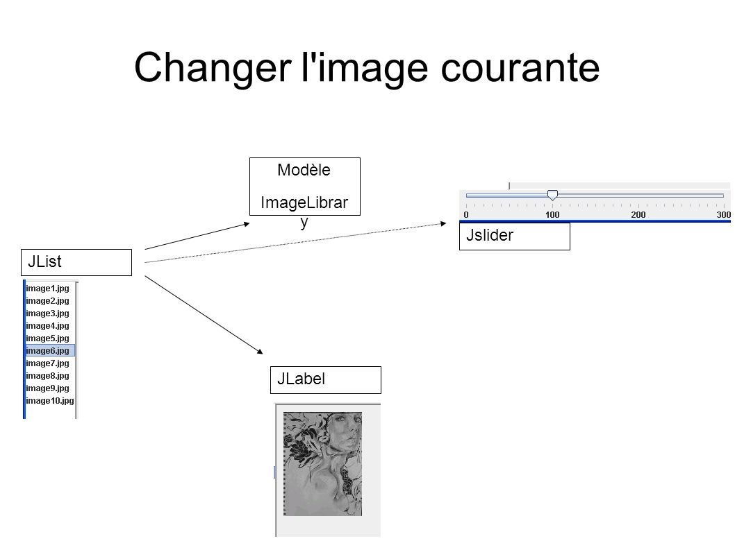 Changer l image courante