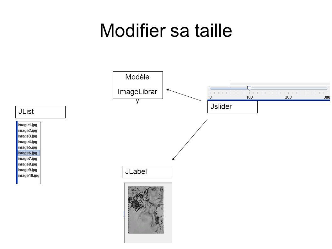 Modifier sa taille Modèle ImageLibrar y Jslider JList JLabel
